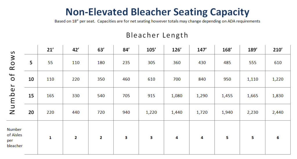 bleacher seating calculator