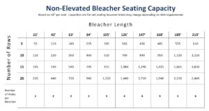 Bleacher Seating Capacity