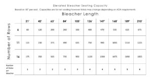 Elevated Seating capacities for bleachers